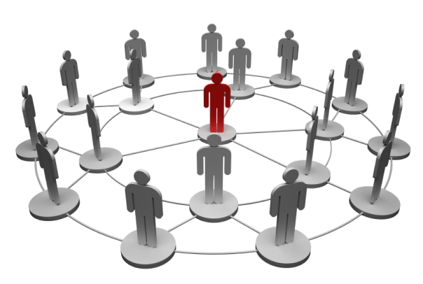human-network